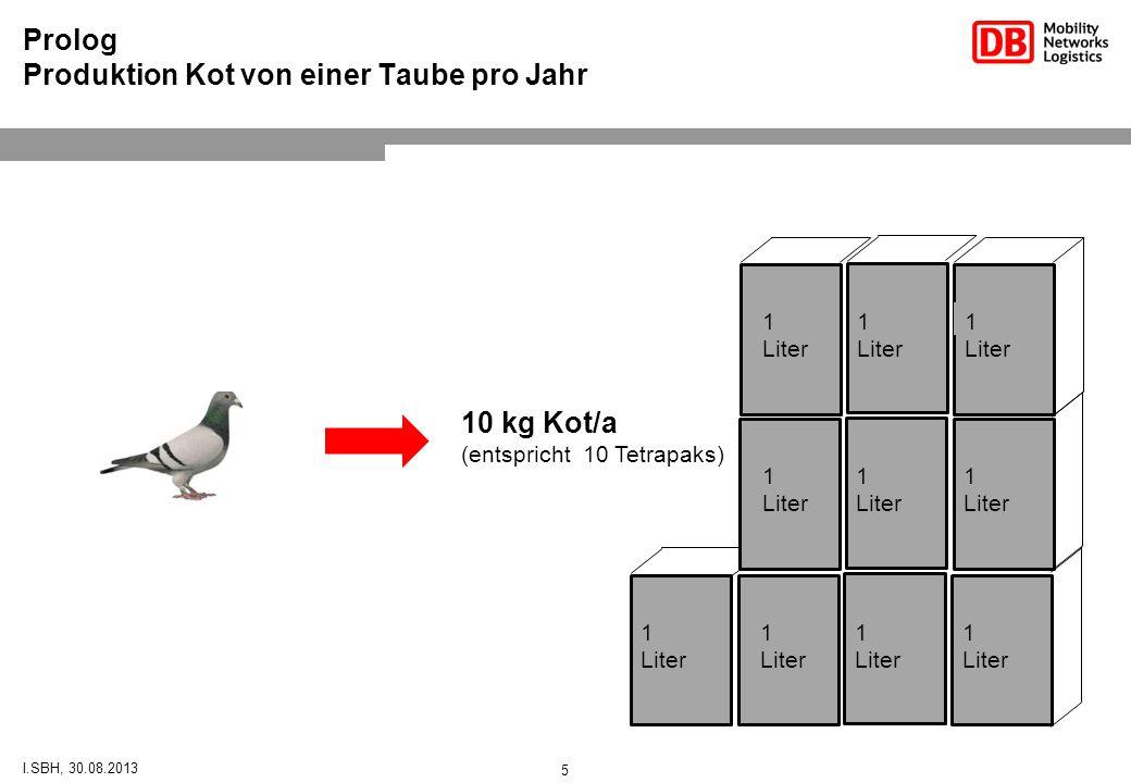 Prolog Produktion Kot von einer Taube pro Jahr