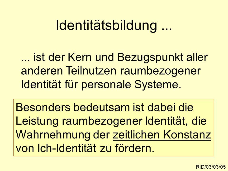 Identitätsbildung ... ... ist der Kern und Bezugspunkt aller