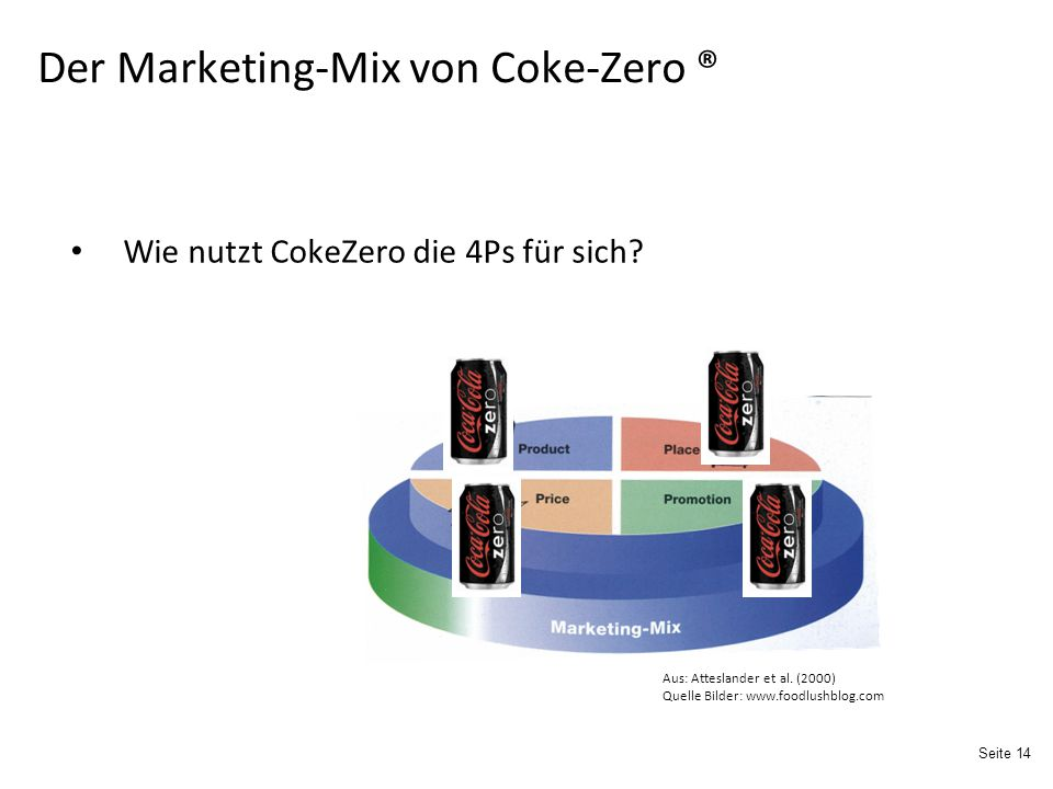 Der Marketing-Mix von Coke-Zero ®