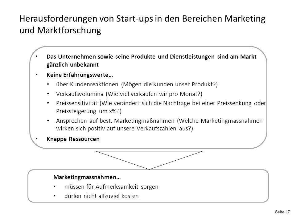 Herausforderungen von Start-ups in den Bereichen Marketing und Marktforschung