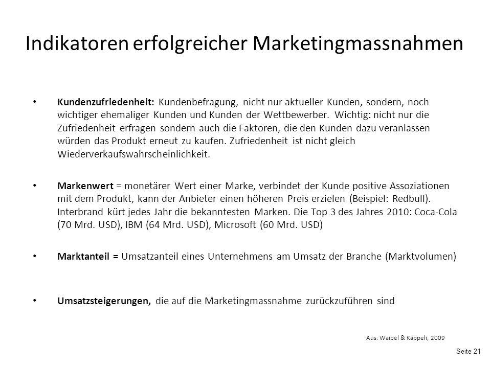 Indikatoren erfolgreicher Marketingmassnahmen