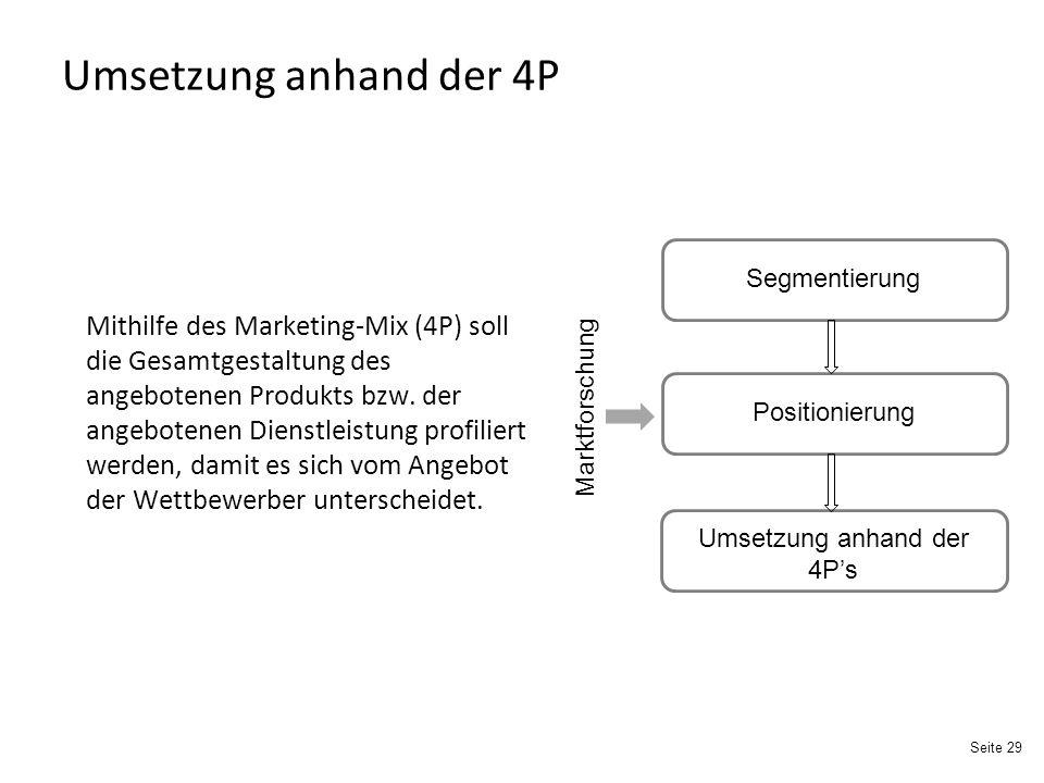 Umsetzung anhand der 4P's