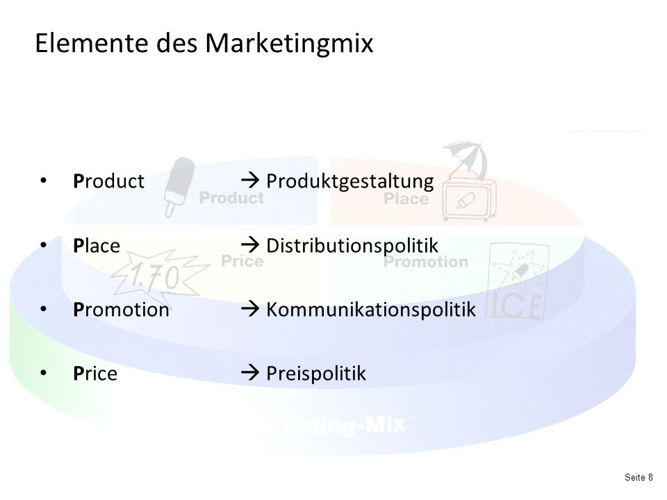 Elemente des Marketingmix