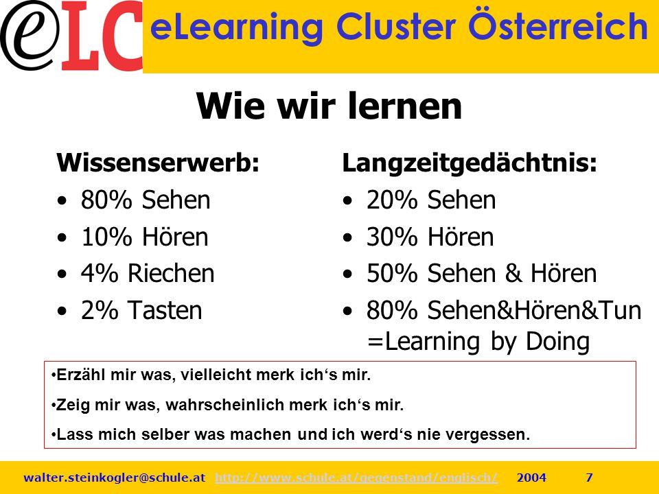 Wie wir lernen Wissenserwerb: 80% Sehen 10% Hören 4% Riechen 2% Tasten