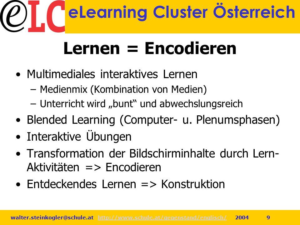 Lernen = Encodieren Multimediales interaktives Lernen