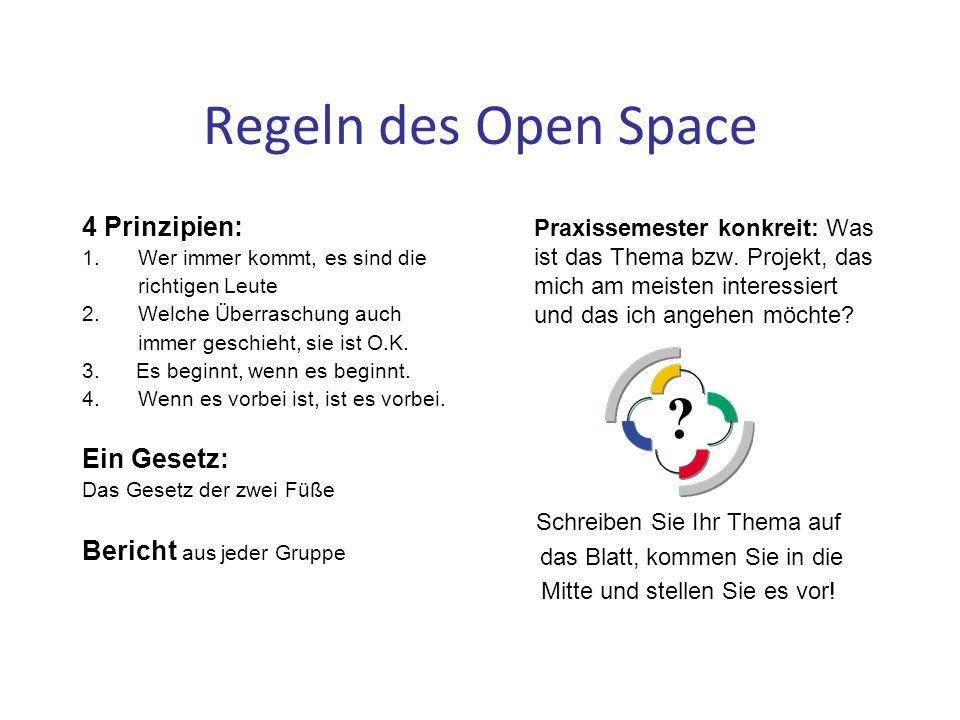 Regeln des Open Space 4 Prinzipien: Ein Gesetz: