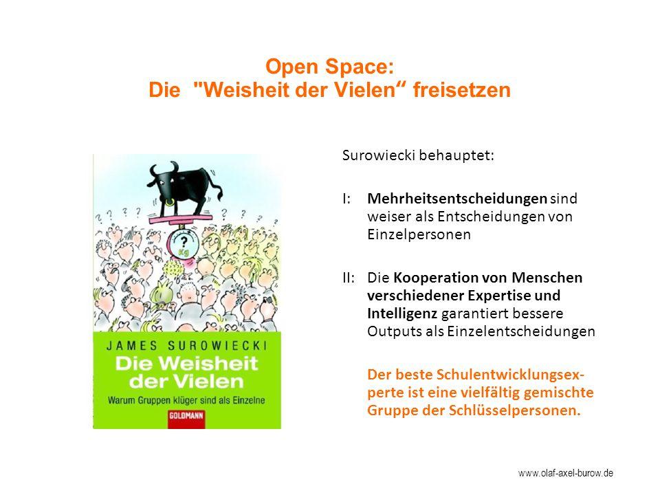 Open Space: Die Weisheit der Vielen freisetzen