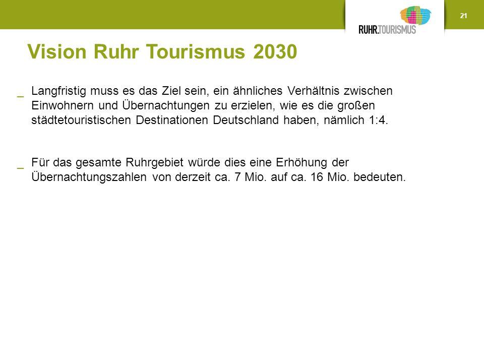 Vision Ruhr Tourismus 2030