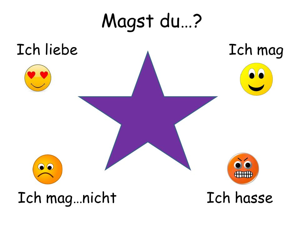 Magst du… Ich liebe Ich mag Ich mag…nicht Ich hasse