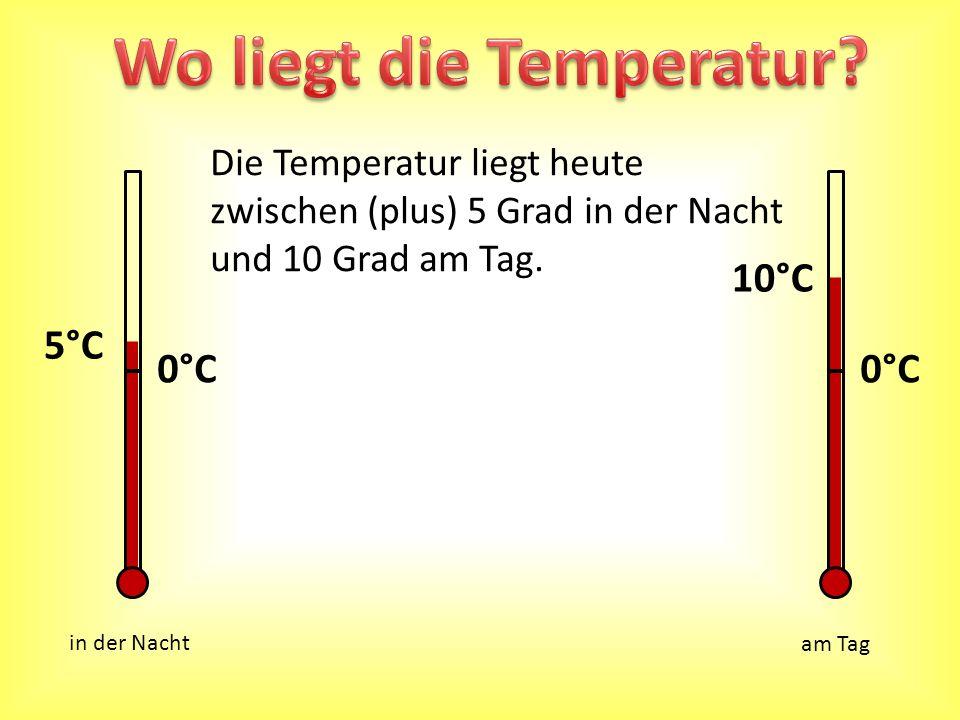Wo liegt die Temperatur