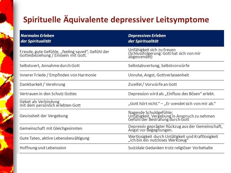 Spirituelle Äquivalente depressiver Leitsymptome