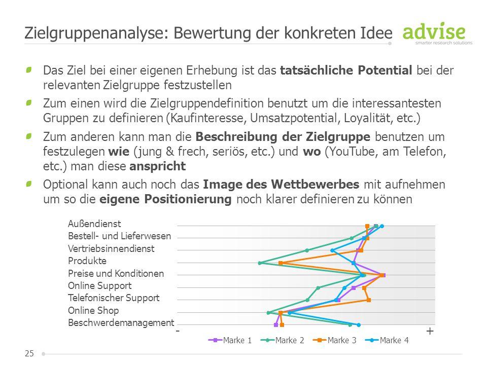 Zielgruppenanalyse: Bewertung der konkreten Idee