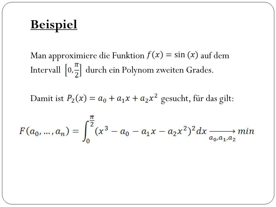 Beispiel Man approximiere die Funktion auf dem