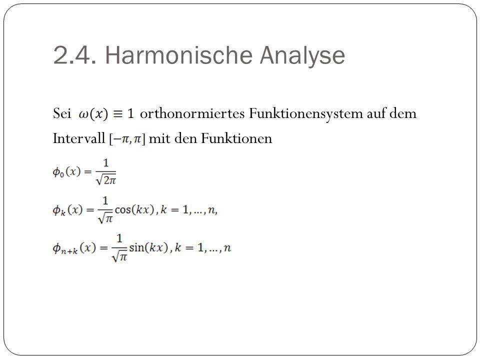 2.4. Harmonische Analyse Sei orthonormiertes Funktionensystem auf dem Intervall mit den Funktionen