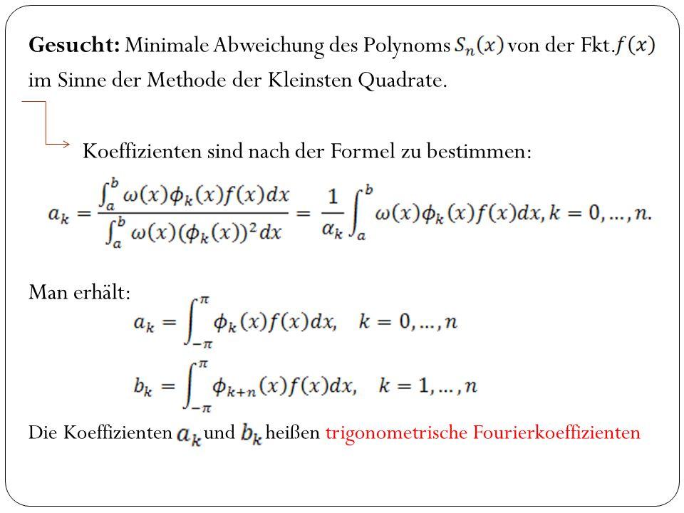 Gesucht: Minimale Abweichung des Polynoms von der Fkt.