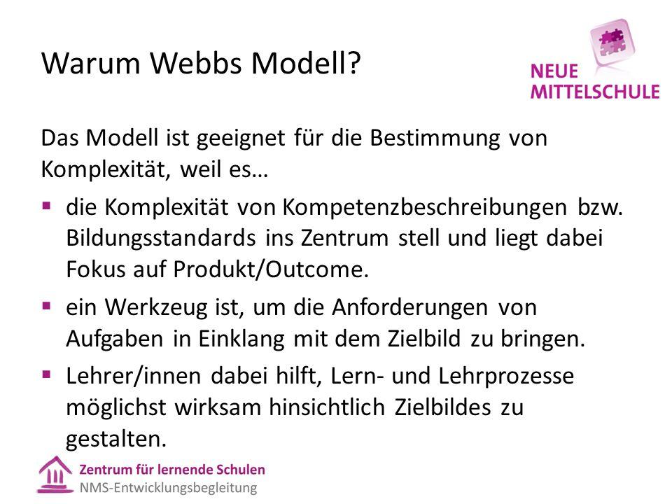 Warum Webbs Modell Das Modell ist geeignet für die Bestimmung von Komplexität, weil es…