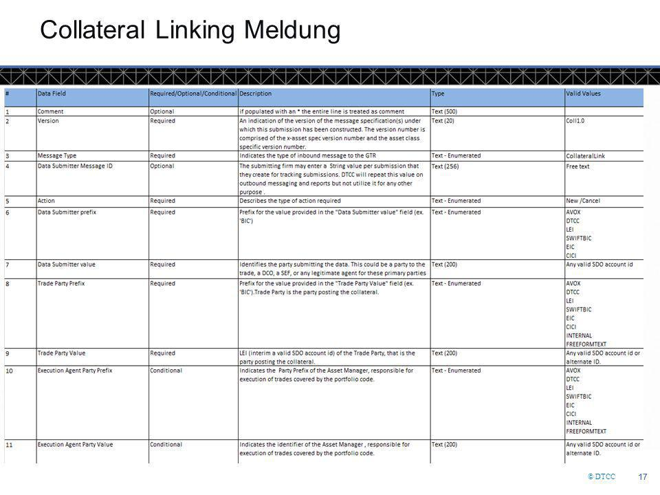 Collateral Linking Meldung