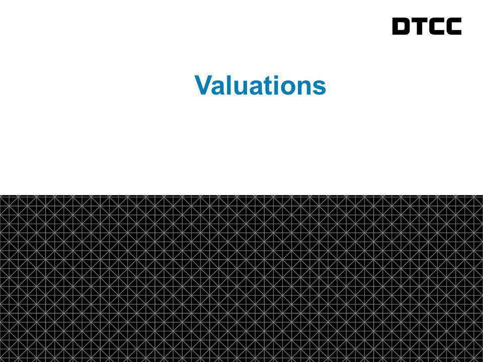 fda Valuations