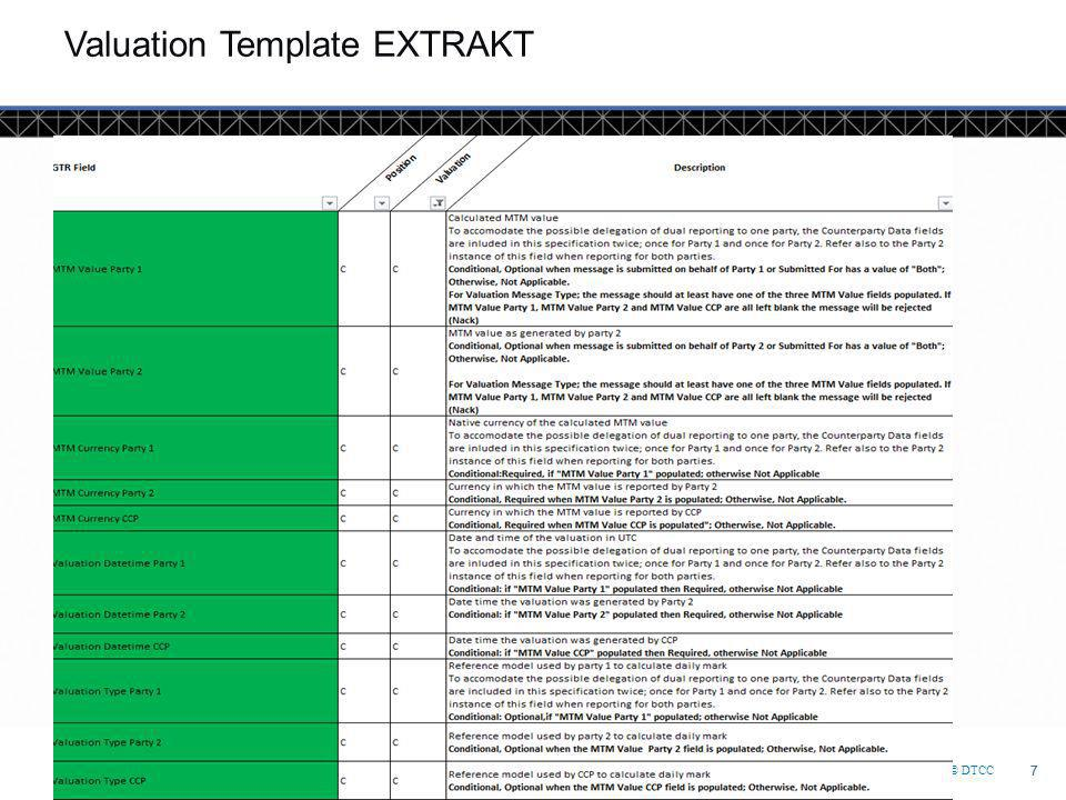 Valuation Template EXTRAKT