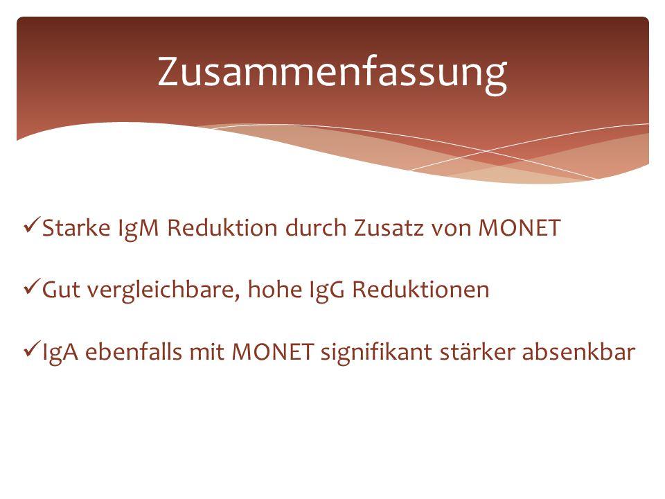 Zusammenfassung Starke IgM Reduktion durch Zusatz von MONET