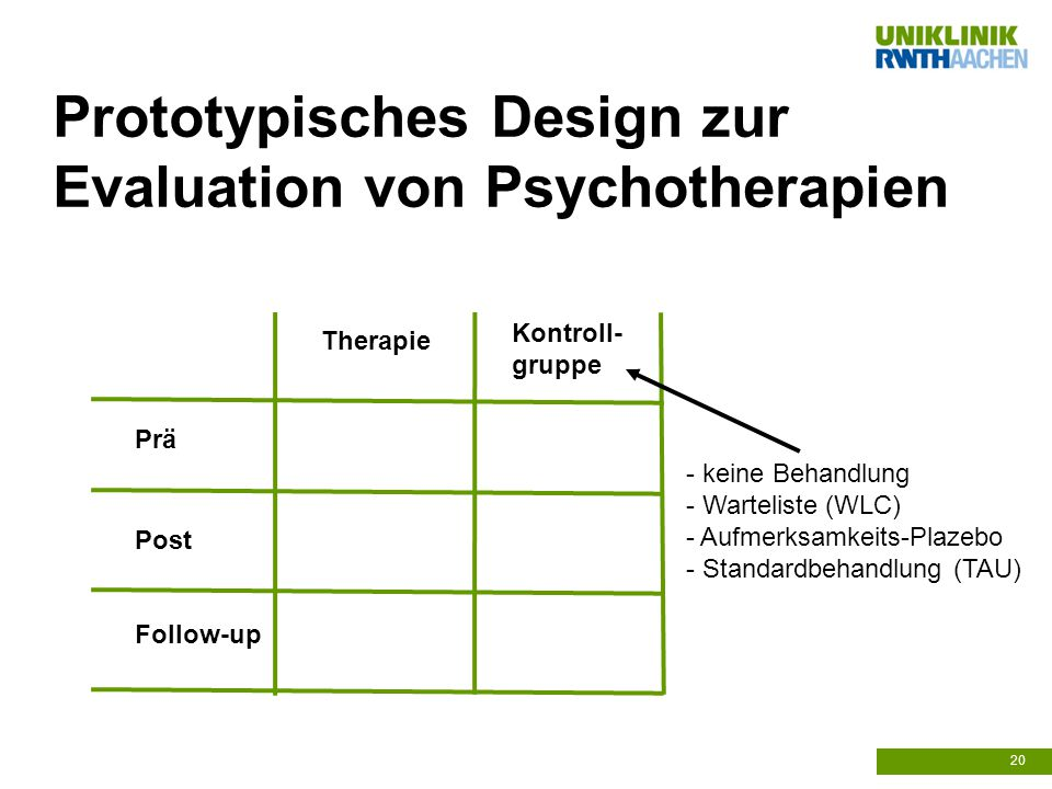 Prototypisches Design zur Evaluation von Psychotherapien