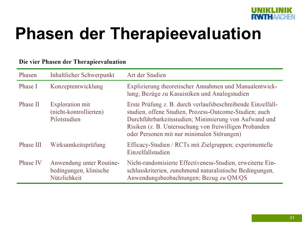 Phasen der Therapieevaluation