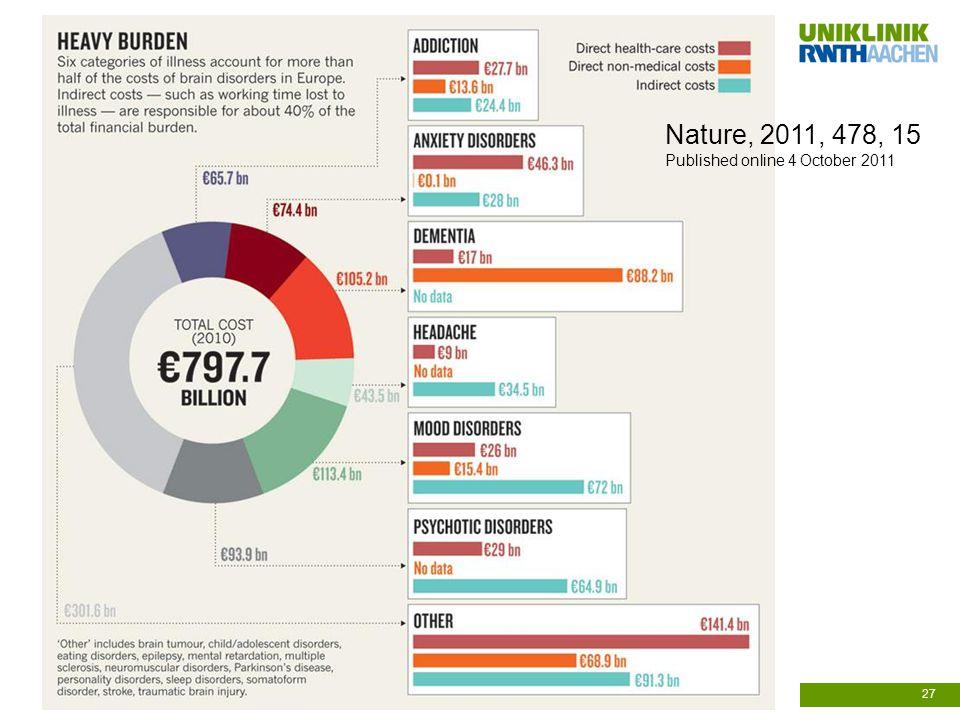 Nature, 2011, 478, 15 Published online 4 October 2011