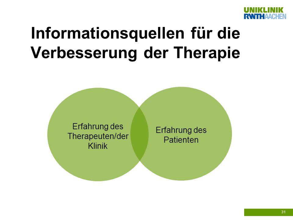 Informationsquellen für die Verbesserung der Therapie