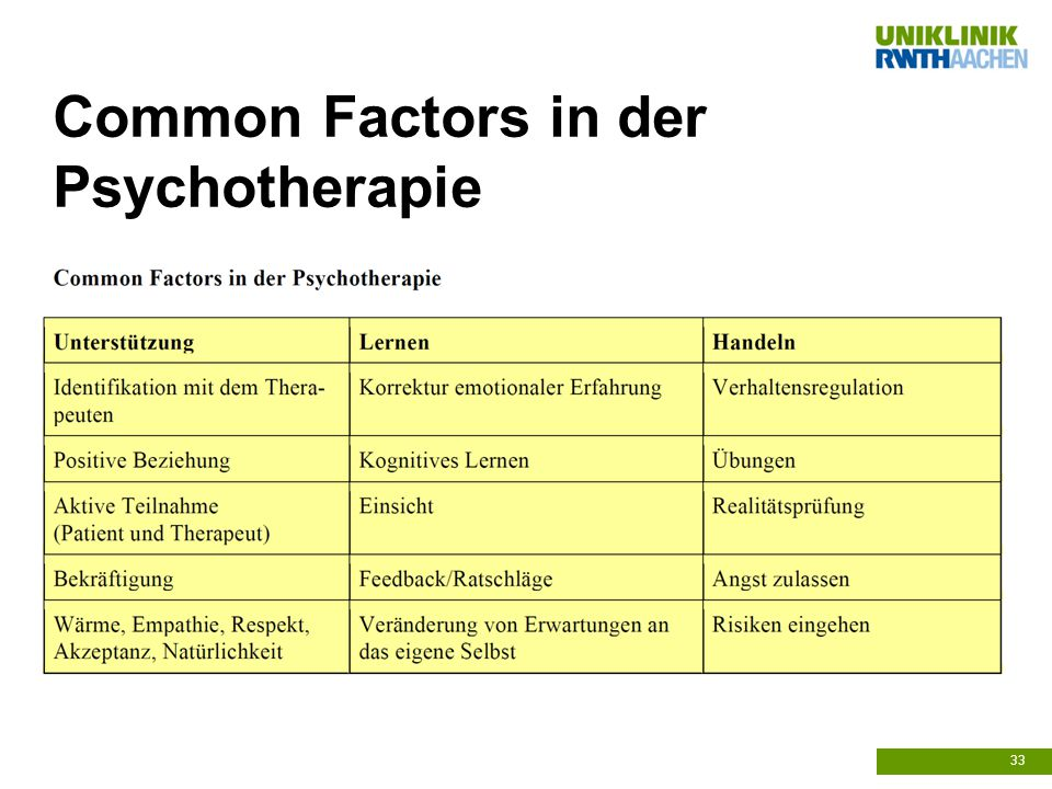 Common Factors in der Psychotherapie