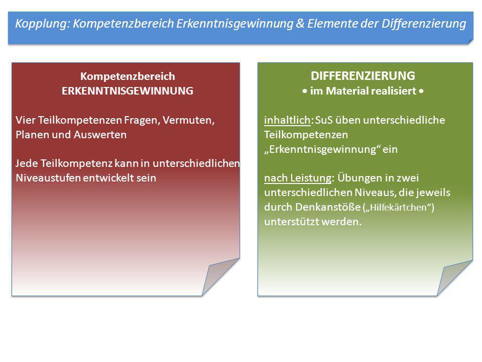 Kompetenzbereich ERKENNTNISGEWINNUNG • im Material realisiert •