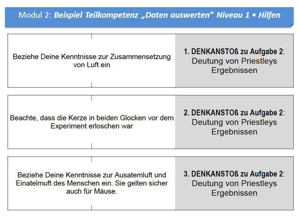 """Modul 2: Beispiel Teilkompetenz """"Daten auswerten Niveau 1 • Hilfen"""