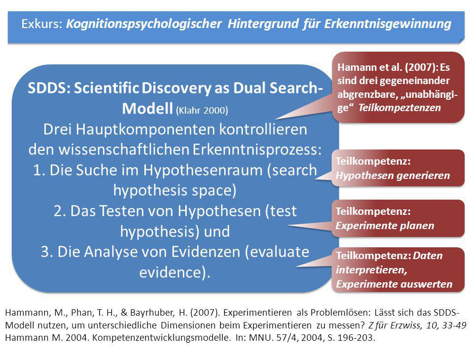 SDDS: Scientific Discovery as Dual Search-Modell (Klahr 2000)