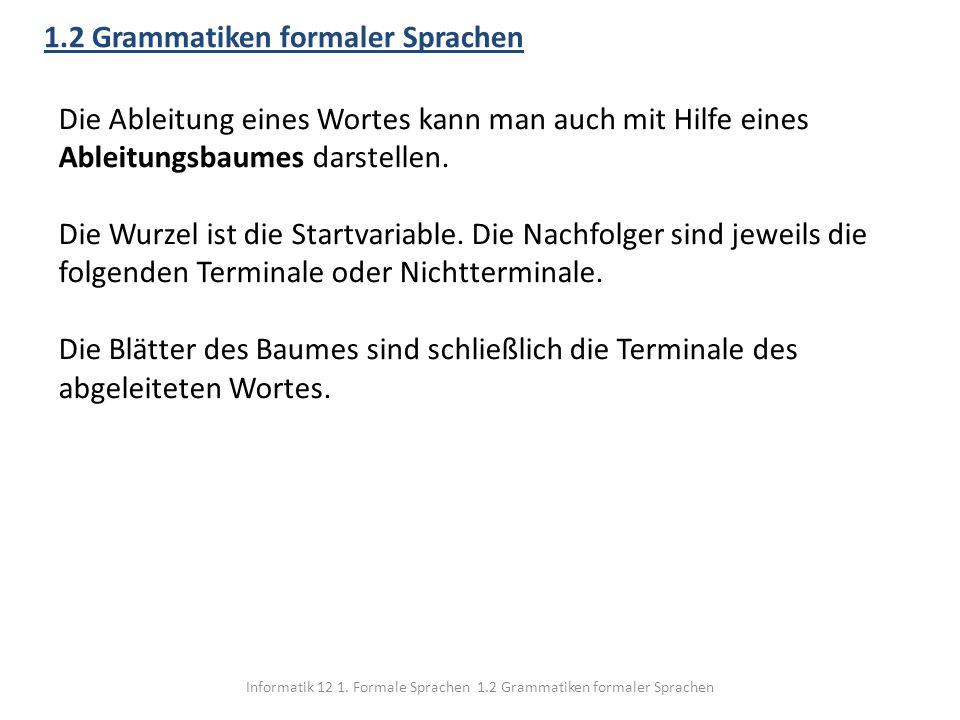 Informatik 12 1. Formale Sprachen 1.2 Grammatiken formaler Sprachen