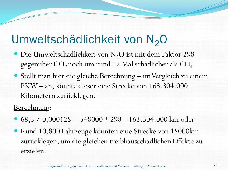 Umweltschädlichkeit von N2O