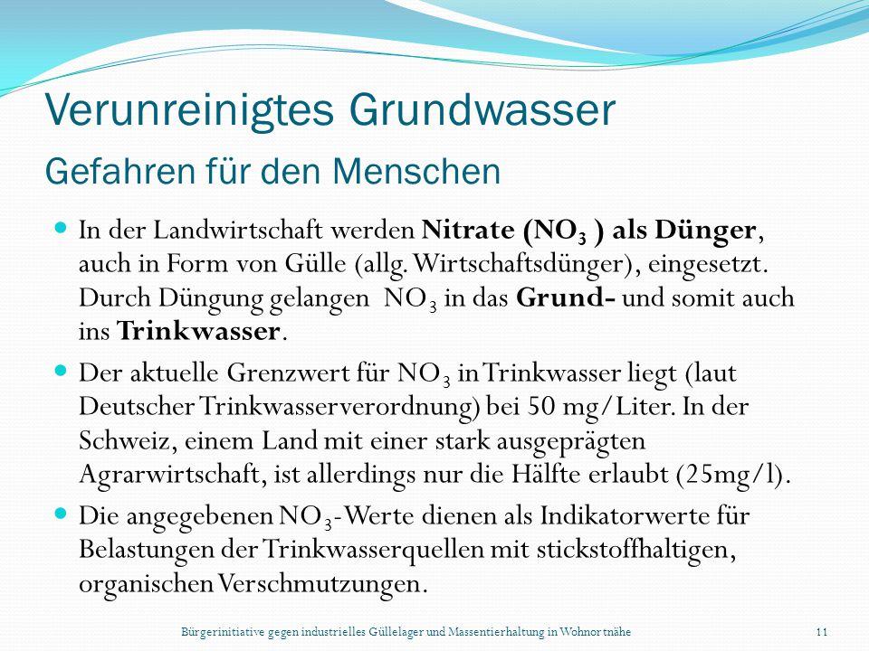 Verunreinigtes Grundwasser Gefahren für den Menschen