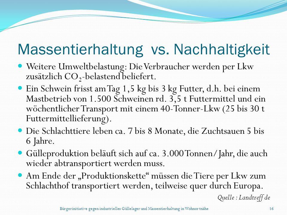Massentierhaltung vs. Nachhaltigkeit