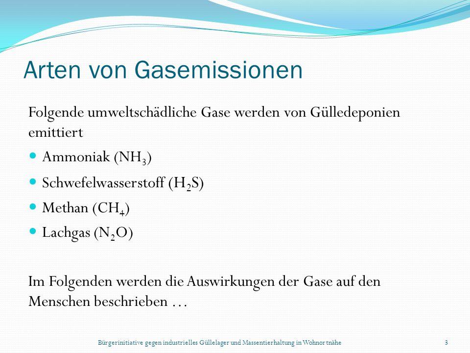 Arten von Gasemissionen