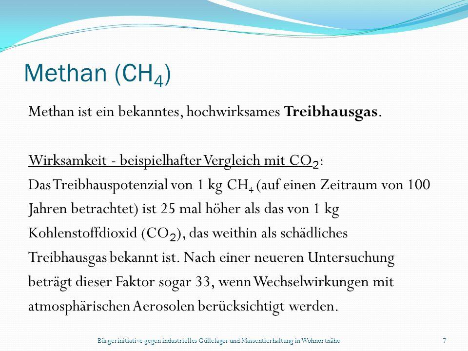 Methan (CH4)