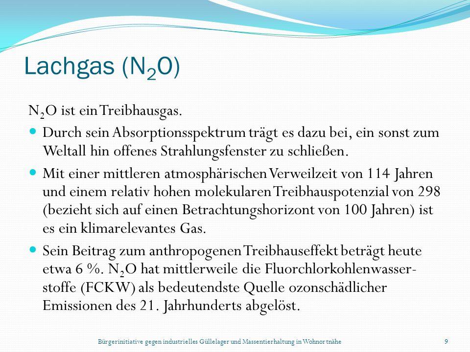 Lachgas (N2O) N2O ist ein Treibhausgas.