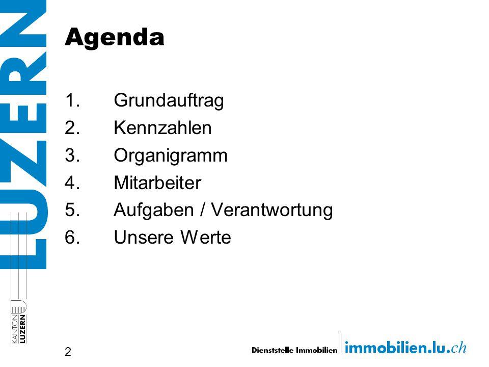 Agenda 1. Grundauftrag 2. Kennzahlen 3. Organigramm 4.