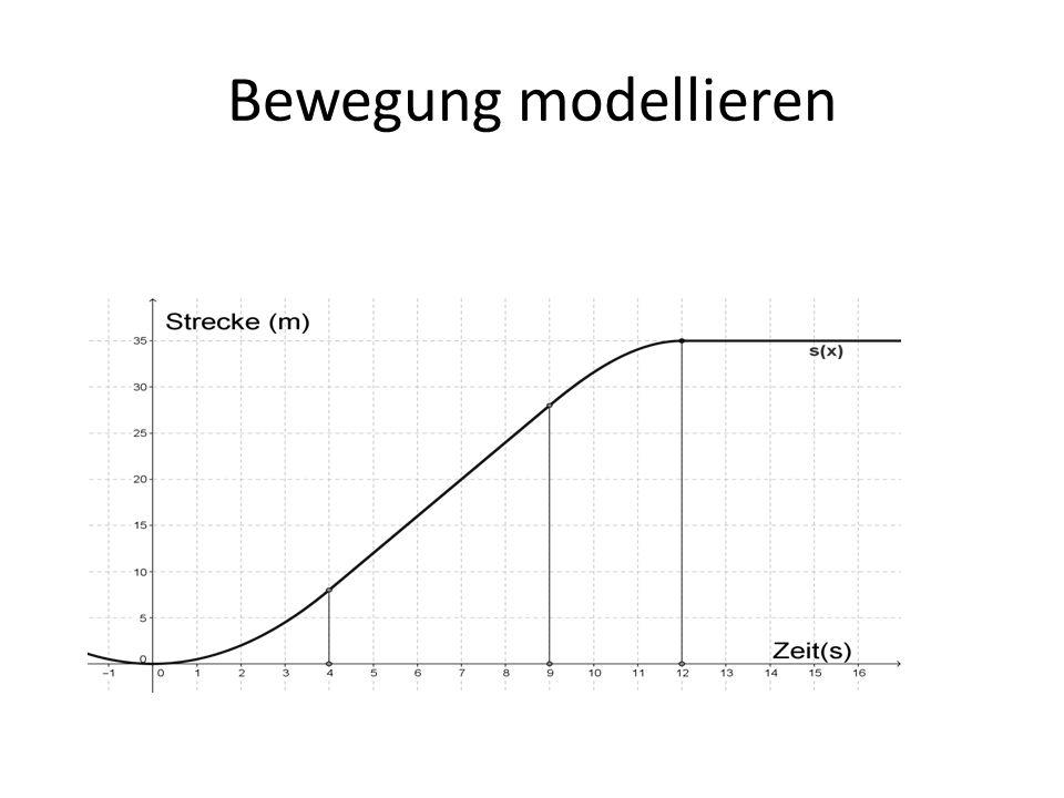 Bewegung modellieren