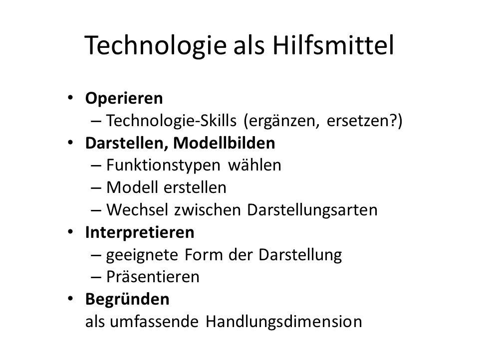 Technologie als Hilfsmittel