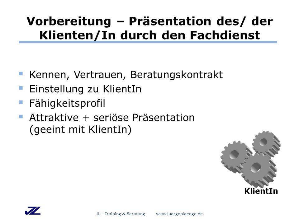 Vorbereitung – Präsentation des/ der Klienten/In durch den Fachdienst