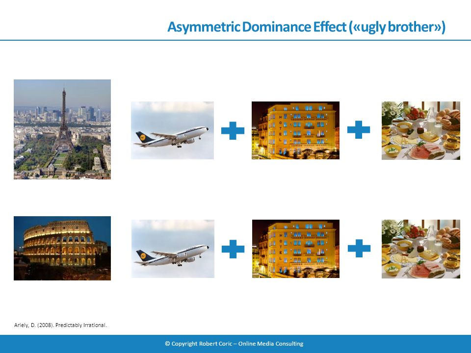 Asymmetric Dominance Effect («ugly brother»)