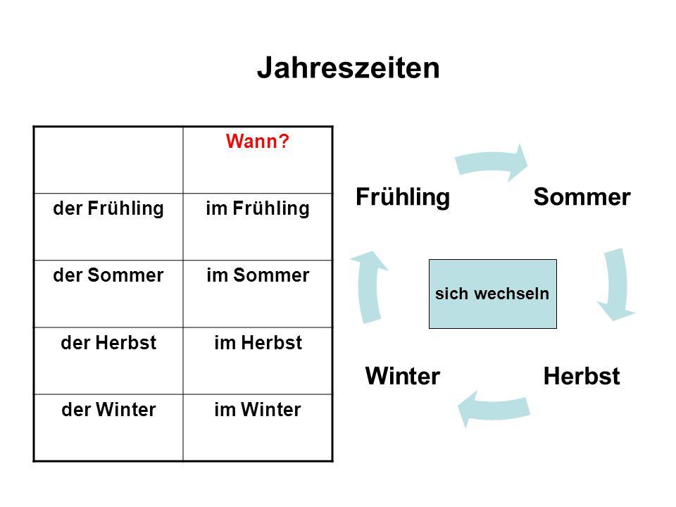 Jahreszeiten Wann der Frühling im Frühling der Sommer im Sommer