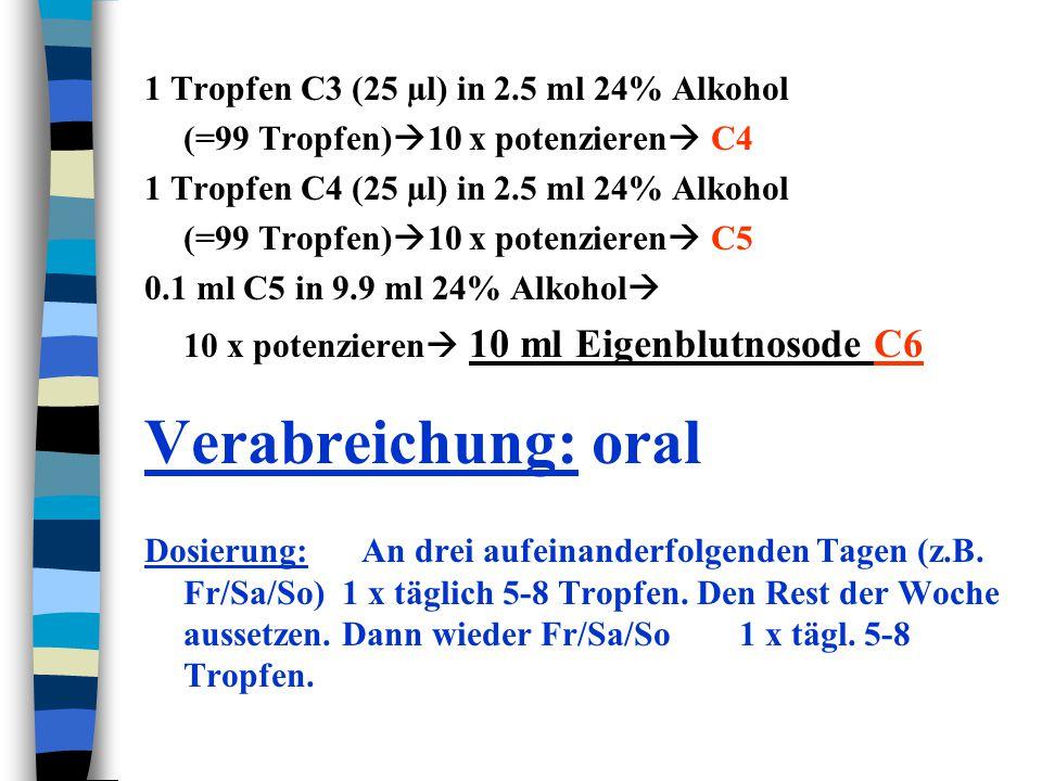 Verabreichung: oral 1 Tropfen C3 (25 µl) in 2.5 ml 24% Alkohol