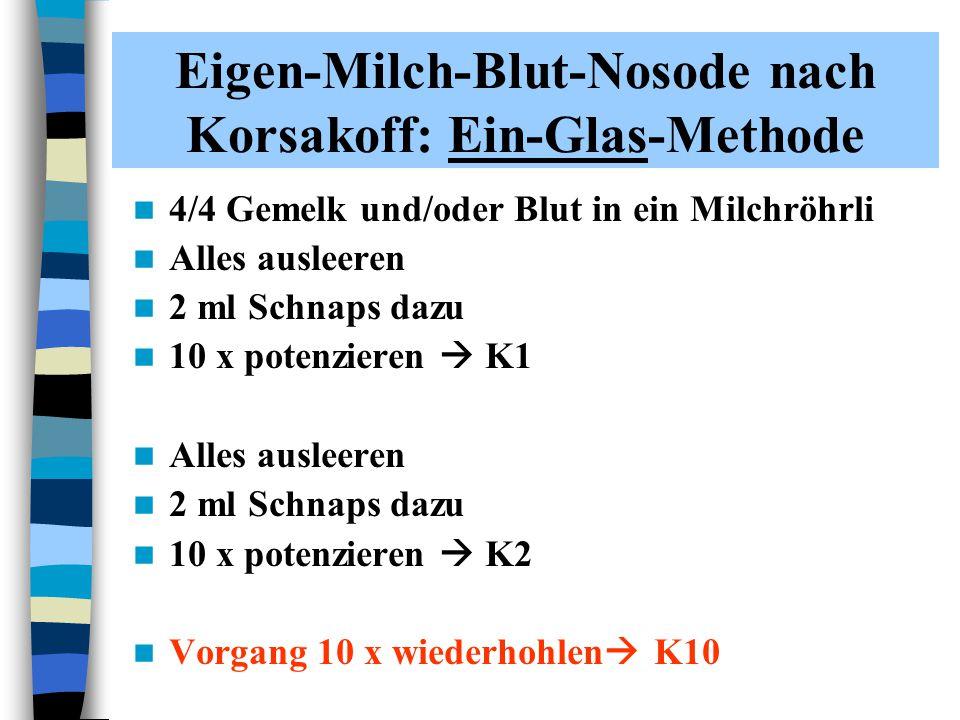Eigen-Milch-Blut-Nosode nach Korsakoff: Ein-Glas-Methode