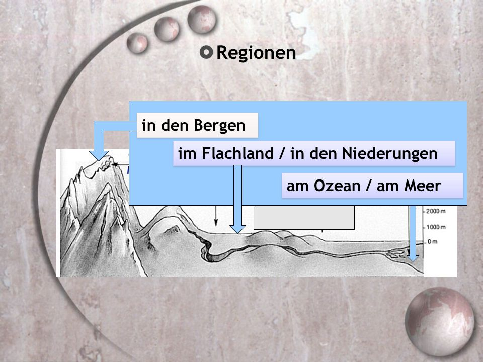 Regionen in den Bergen im Flachland / in den Niederungen