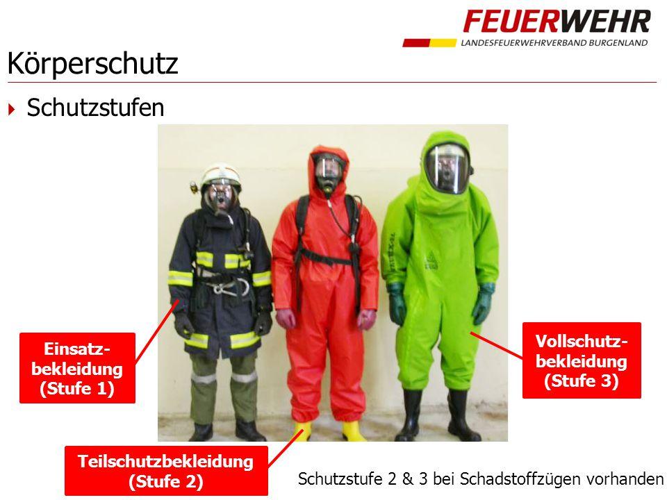 Vollschutz-bekleidung (Stufe 3) Teilschutzbekleidung (Stufe 2)