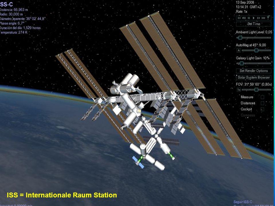 ISS = Internationale Raum Station